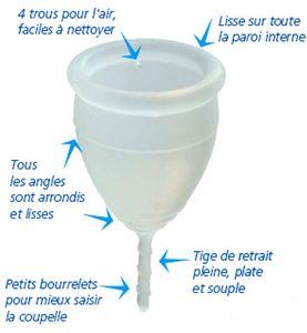 Racine LUNACOPINE - Coupelle menstruelle