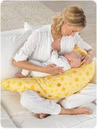 THERALINE CONFORT - Housse seule ou coussin d'allaitement THERALINE CONFORT Coussin d'allaitement seul